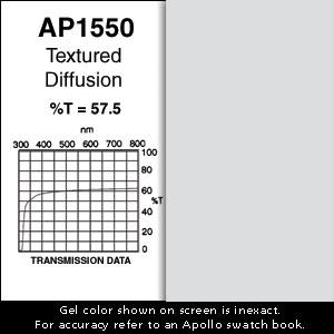 Gel Sheet, 20x24, Textured Diffusion