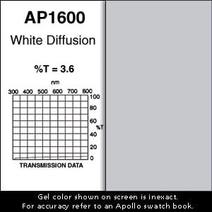 Gel Sheet, 20x24, White Diffusion