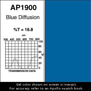 Apollo Design Technology AP-GEL-1900 Gel Sheet, 20x24, Blue Diffusion AP-GEL-1900