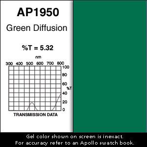 Gel Sheet, 20x24, Green Diffusion