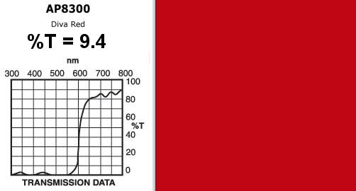 "Apollo Design Technology AP-GEL-8300 20"" x 24"" Sheet of Diva Red Gel AP-GEL-8300"