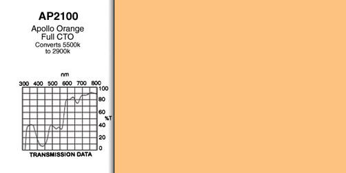 """20"""" x 24"""" Sheet of """"Orange Full CTO"""" Gel"""