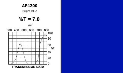 "Apollo Design Technology AP-GEL-4200 20"" x 24"" Sheet of ""Bright Blue"" Gel AP-GEL-4200"