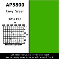 "Gel Sheet, 20""x24"", Envy Green"