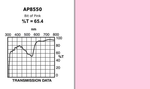 """20"""" x 24"""" Sheet of """"Bit of Pink"""" Gel"""