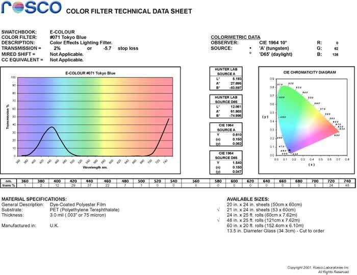"""21""""x24"""" Sheet of Tokyo Blue Color Filter"""