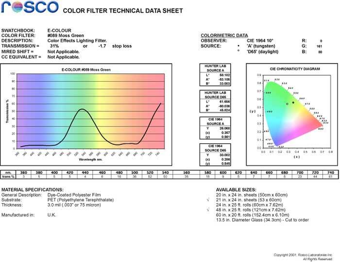 """Rosco Laboratories E-Colour #089 21""""x24"""" Sheet of Moss Green Color Filter E-COLOUR-089-SHEET"""