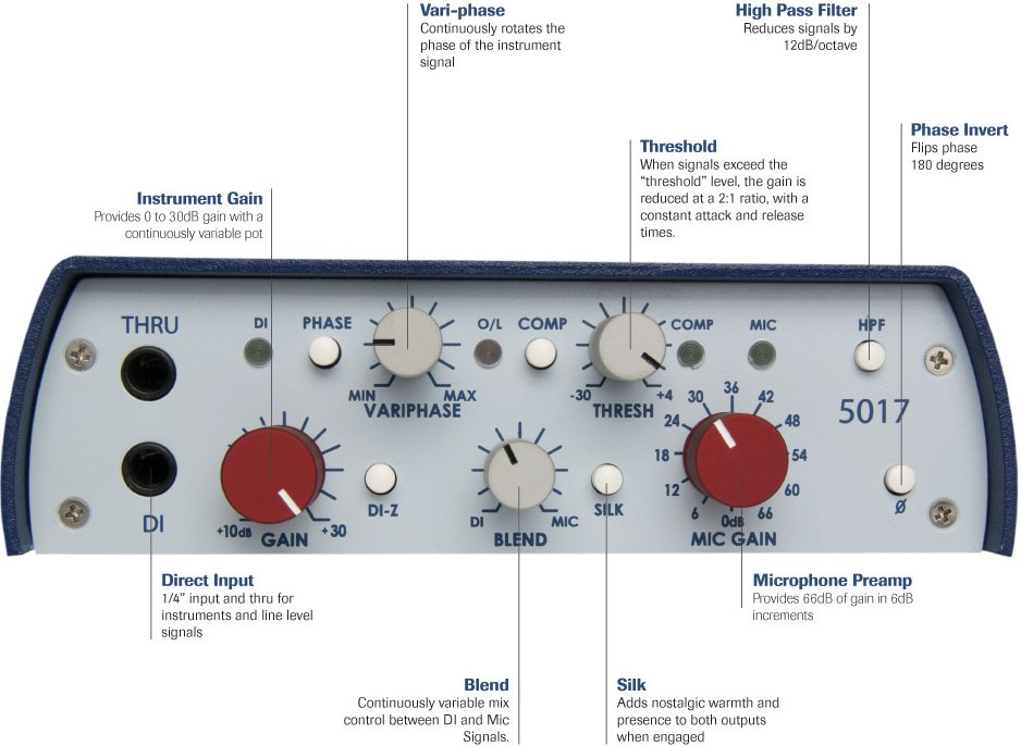 Rupert Neve Designs 5017 Portico Mobile Pre-Amp/DI/Compressor with Variphase 5017
