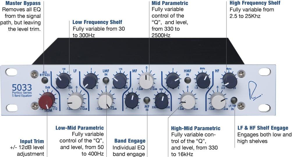 Rupert Neve Designs 5033-H  Portico Horizontal 5-Band EQ 5033-H