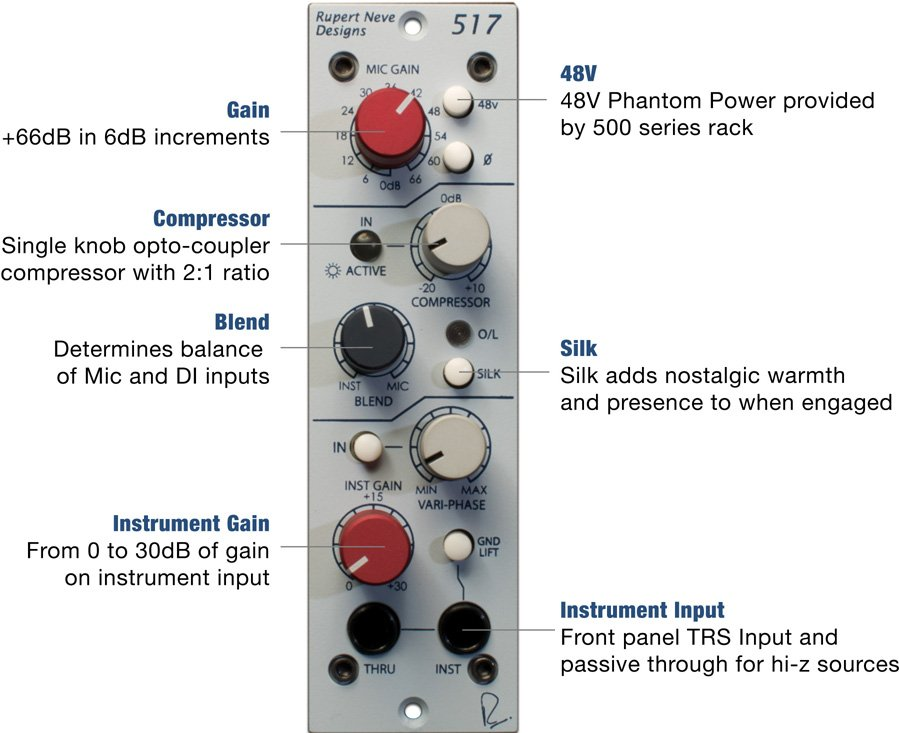 Microphone Preamp/DI/Compressor with Variphase