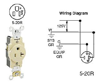 Altman 52-5361-BR Female NEMA 5-20R Edison Connector | Full Compass SystemsFull Compass Systems