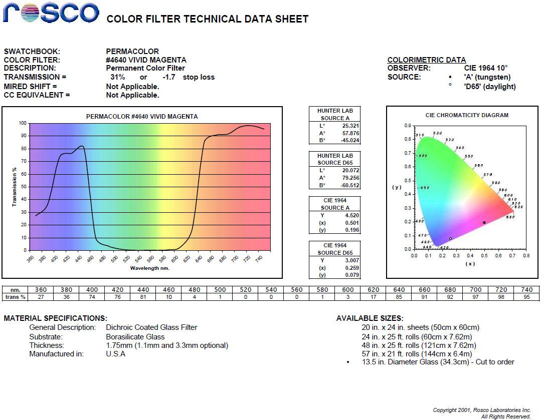 "Rosco Laboratories 34640-7160 Filter Round 6.3"" Magenta  34640-7160"