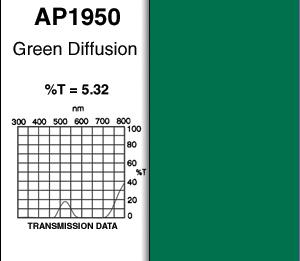 Apollo Design Technology AP-R1950-25 2' x 25' Green Diffusion Gel Roll AP-R1950-25