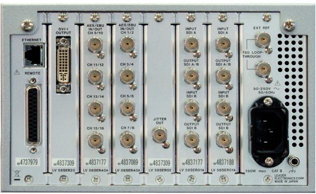 HD/SD-SDI Multi Monitor Platform