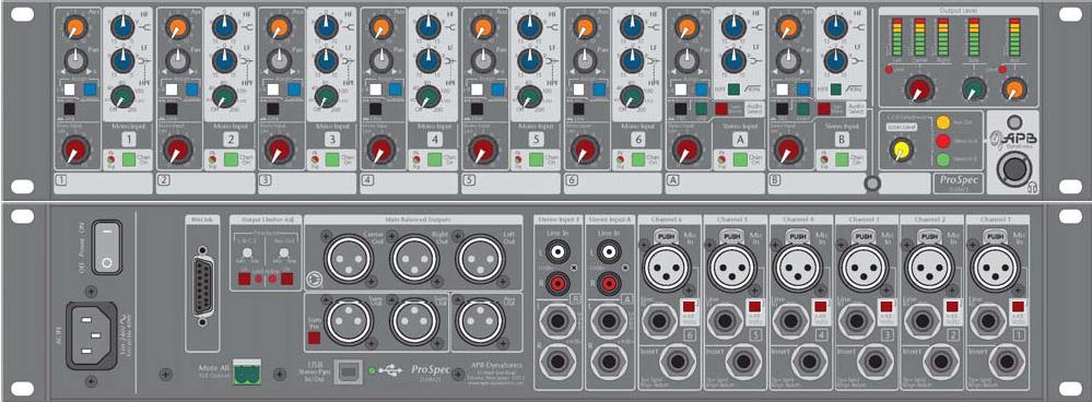 Mixer, 2RU