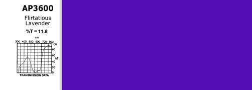 "Flirtatious Lavender 20"" x 20"" Gel Sheet"