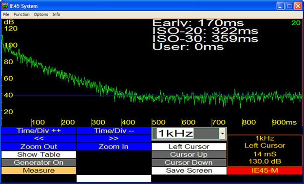 RT60 Software for IE-45 Audio Analysis System