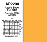 "Apollo Design Technology AP-GEL-2200 20""x24"" Gel Sheet, Straw Full AP-GEL-2200"