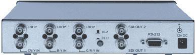 Multi-Standard Component to SDI Converter