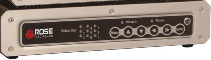 UltraVista LC 2 DVI Controller for 3x3 Video Wall, Single-Link DVI Input