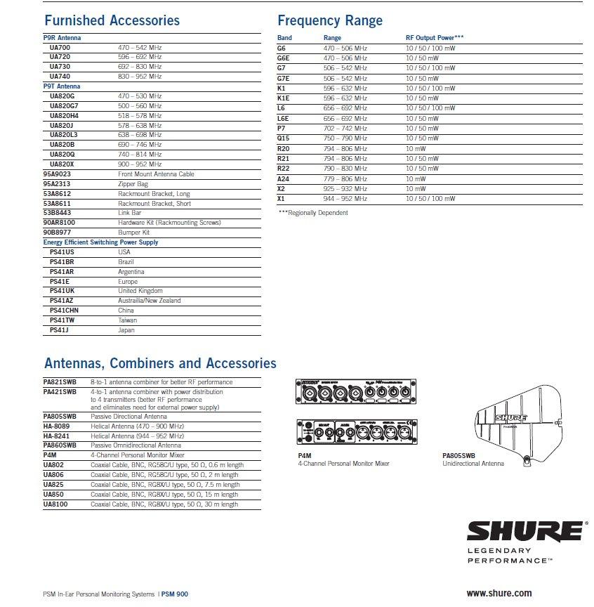 Shure Receiver Bumper Kit