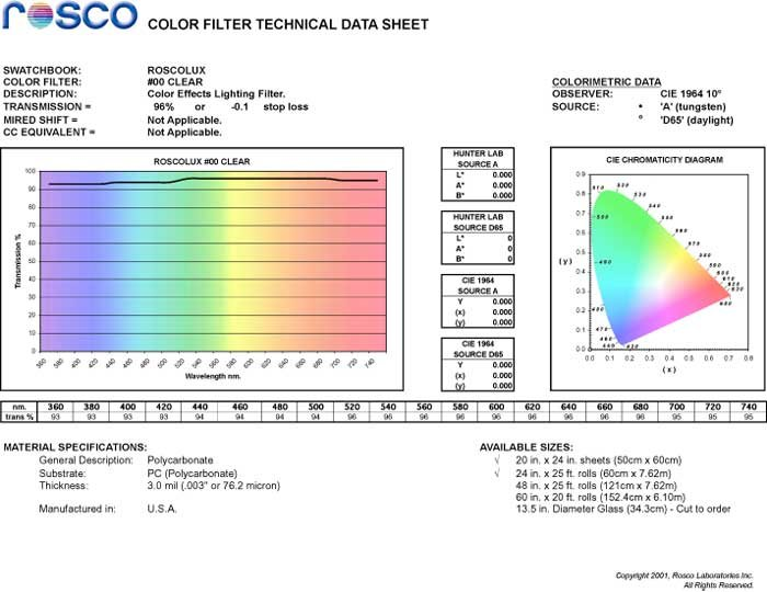 Rosco Laboratories Roscolux #00 Dempster Open White Clear Color Filter 00