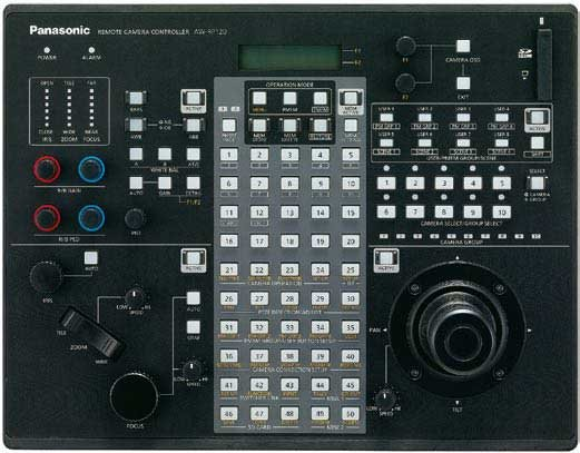 Remote PTZ Camera System Controller with IP and Serial Connectivity
