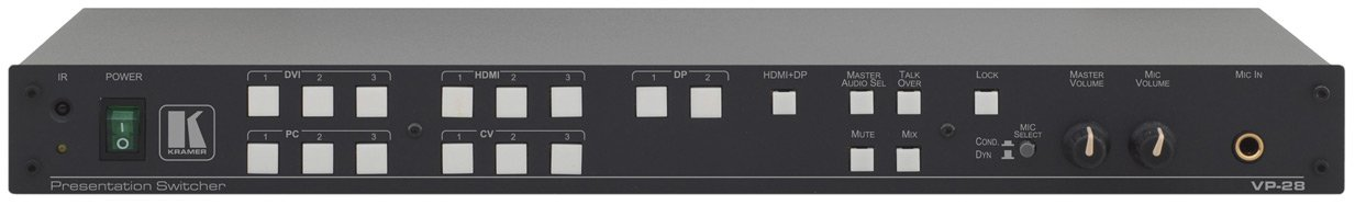 14-Input Multi-Format Presentation Switcher with Stereo Audio