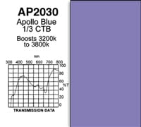 "20"" x 24"" Apollo Blue 1/3 CTB Gel Sheet"