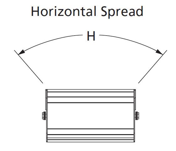 Selador Series Fixture Lens, 80 Degree Horizontal