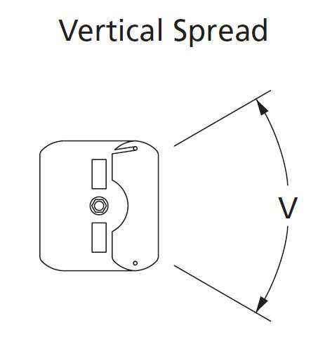 Selador Series Vertical Lens, 40° Vertical