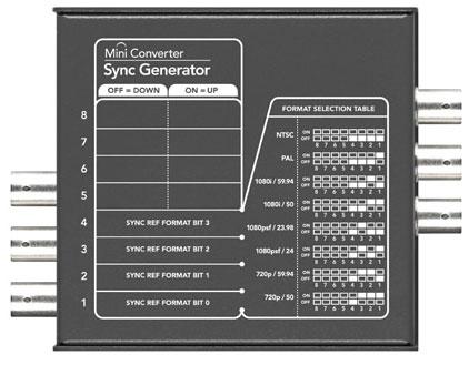 Sync Generator Mini Converter