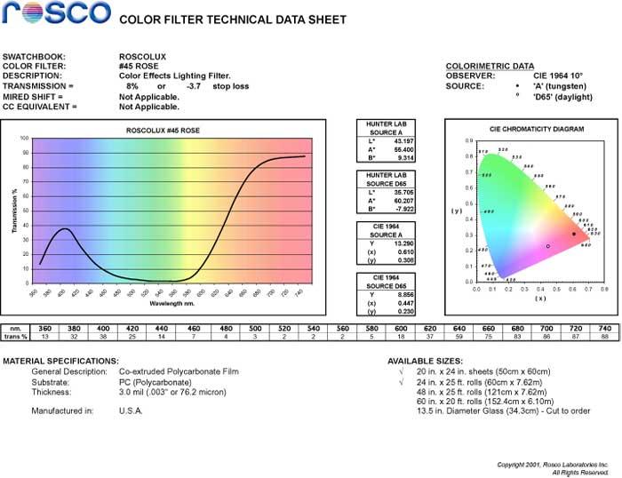 """20""""x24"""" Sheet of Rose Color Filter"""