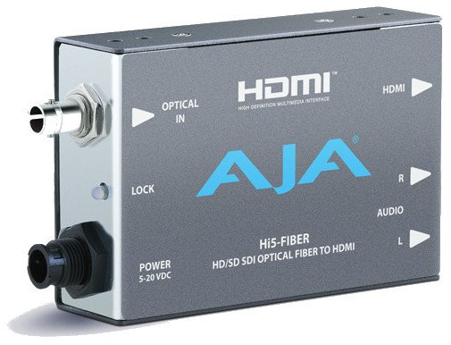 AJA Video Systems Inc Hi5-Fiber HD/SD-SDI Over Fiber to HDMI Video and Audio Mini Converter with Power Supply HI5-FIBER