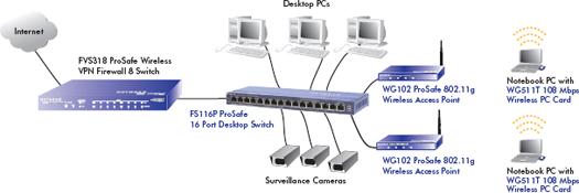ProSafe 16-Port 10/100 Desktop Switch with 8-Port Power over Ethernet