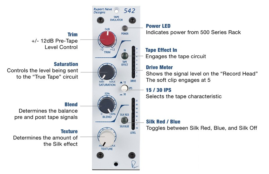 500 Series Tape Emulator with Variable Silk/Texture