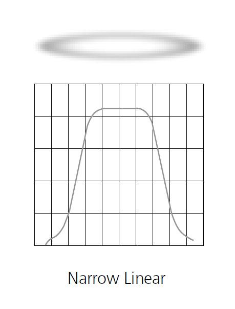 "7.5"" Narrow Linear Lens for D40 Fixture"