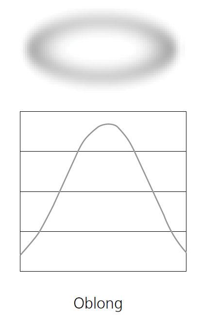 """7.5"""" Narrow Lens (Oblong Field) in White Frame for D40 Fixture"""