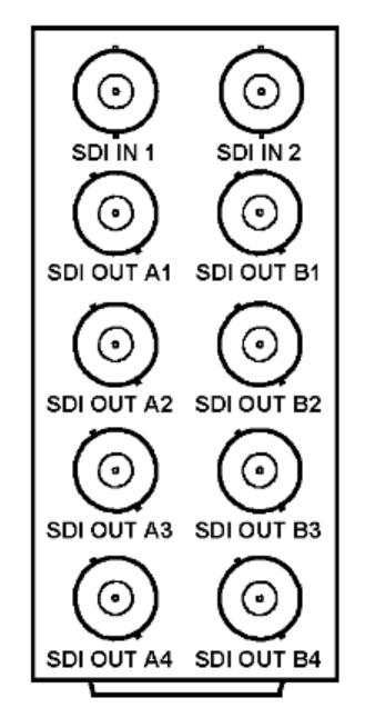 20 Slot Frame Rear I/O Module for 9003