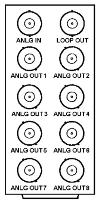 20-Slot Frame Rear I/O Module for 9231