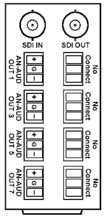 20 Slot Frame Rear I/O Module for 9275-4C