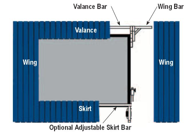 16:9 HDTV Format Fast-Fold® Deluxe Adjustable Skirt Bar