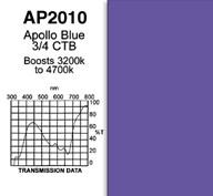"20"" x 24"" Apollo Blue 3/4CTB Gel Sheet"