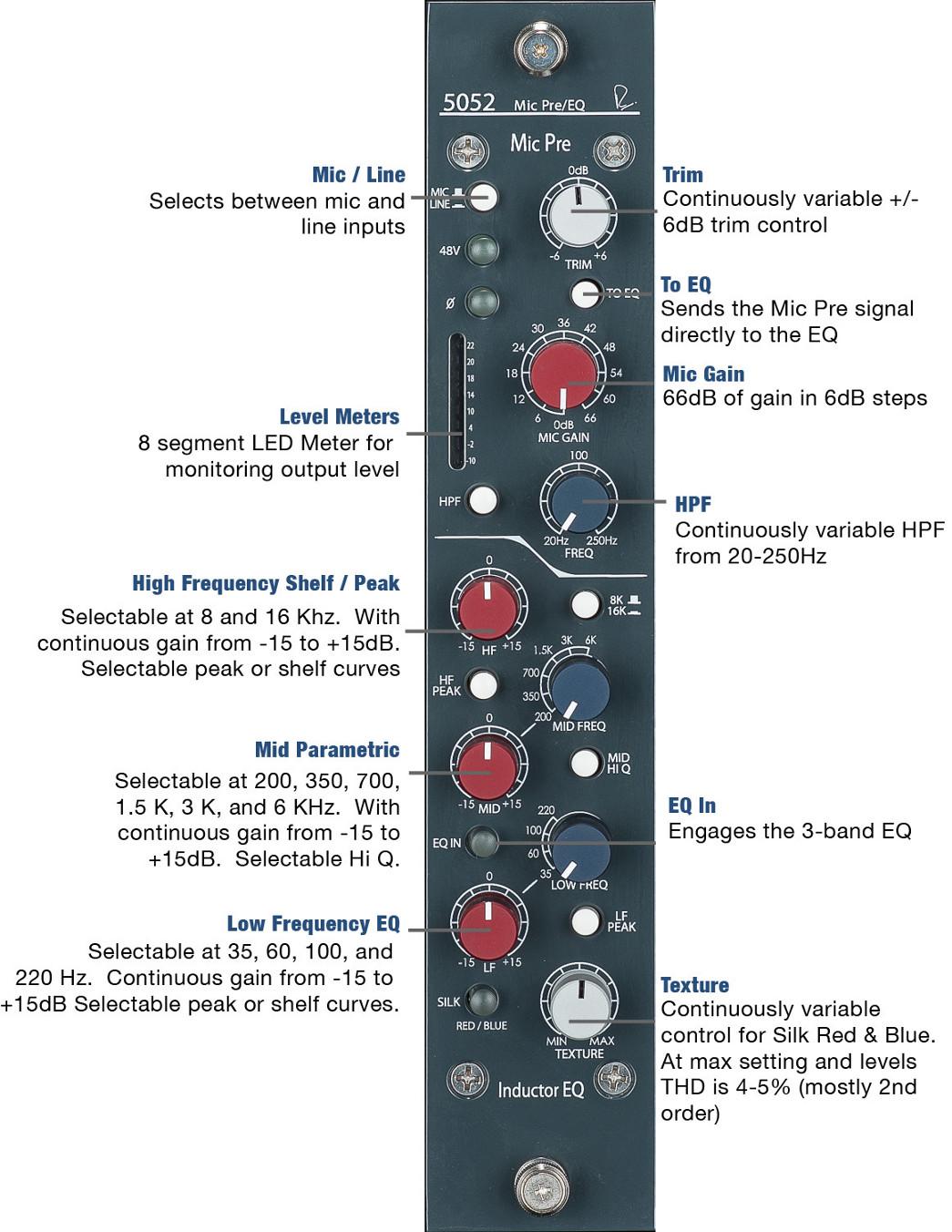 Shelford Microphone Pre / Inductor EQ