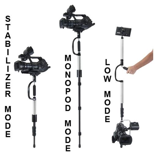 FlowPod Stabilizer, Case, Low Flow Kit