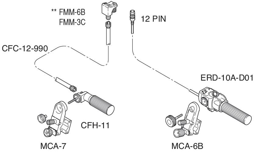 Fujinon Inc MS-11D Semi Servo HD Rear Lens Controller Kit MS11D