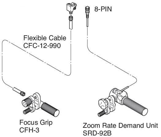 Lens Control Kit for XA16sX8BRAM
