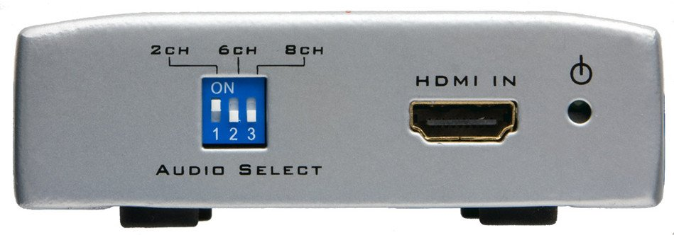 HDMI Over Single Coax Transmitter Unit