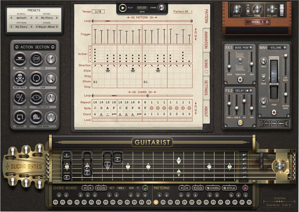 Guitar Riff/Chord Player Software Instrument Plugin
