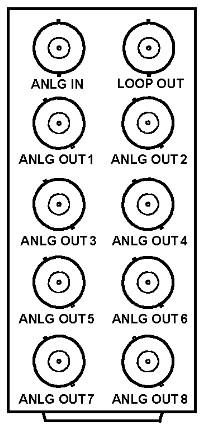 Rear Analog Video I/O Module for 9910DA-AV Video Distribution Amplifier